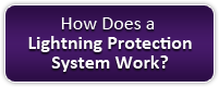 Lightning-Protection-System-Work-btn